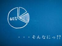 60%の人たちが・・・